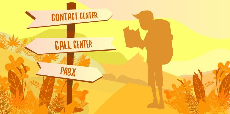 Wybierz rozwiązanie call center, contact center lub pabx