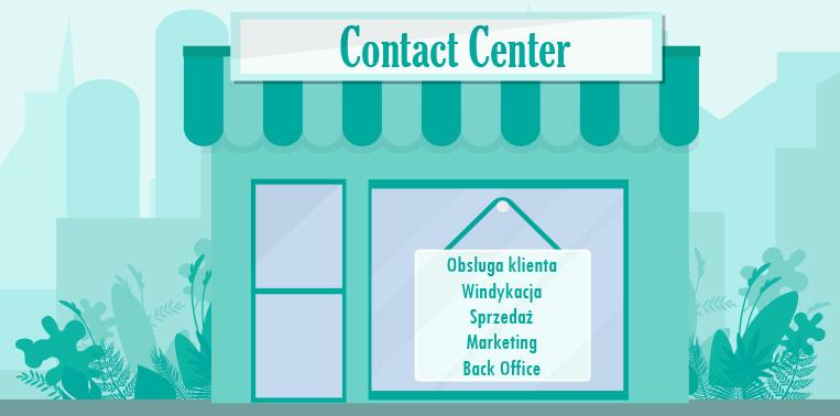 nowoczesne contact center