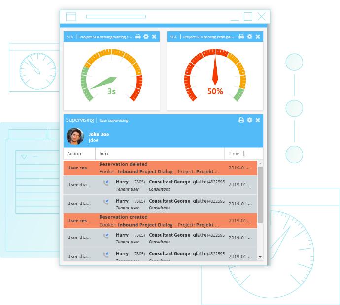 System obsługi klientów Conpeek efektywnie zorganizuje prace twoje działu obsługi klienta