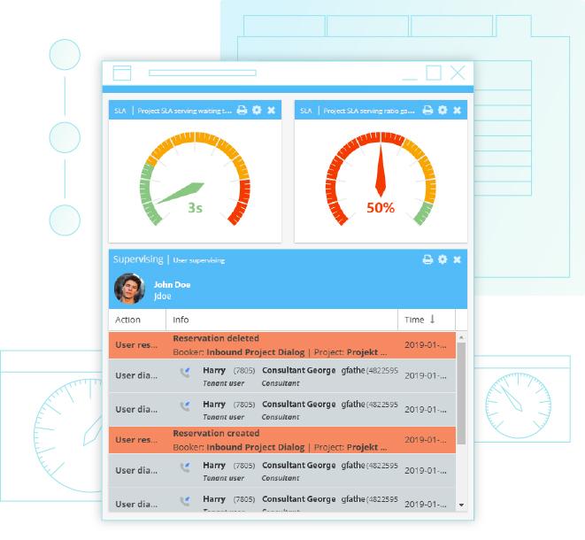 rozwiązania call center od Conpeek optymalizują pracę działu call center