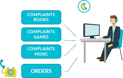 organization of work with conpeek